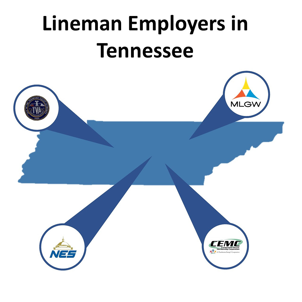 lineman jobs in Tennessee