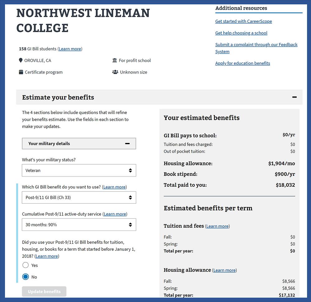 Example of GI Bill Benefits for Lineman
