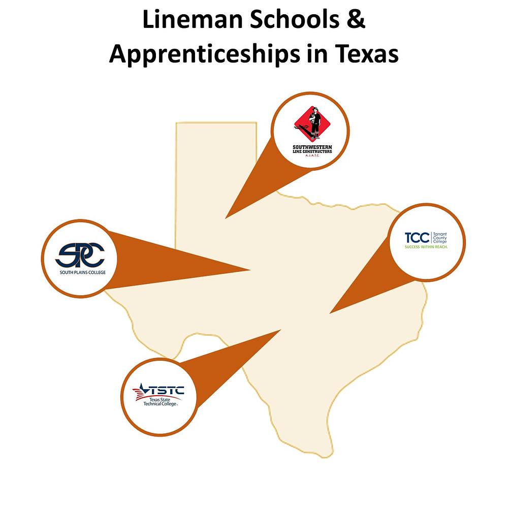 Lineman Apprenticeships in Texas