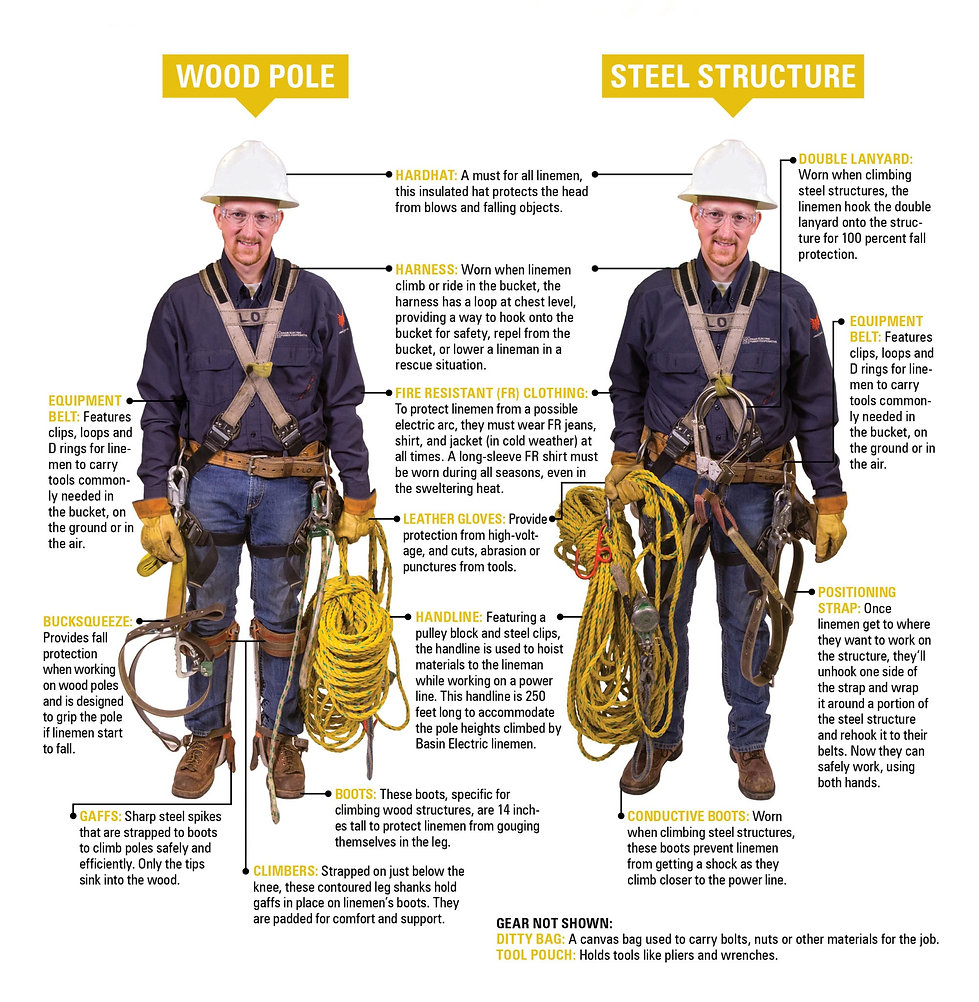 lineman equipment.jpg
