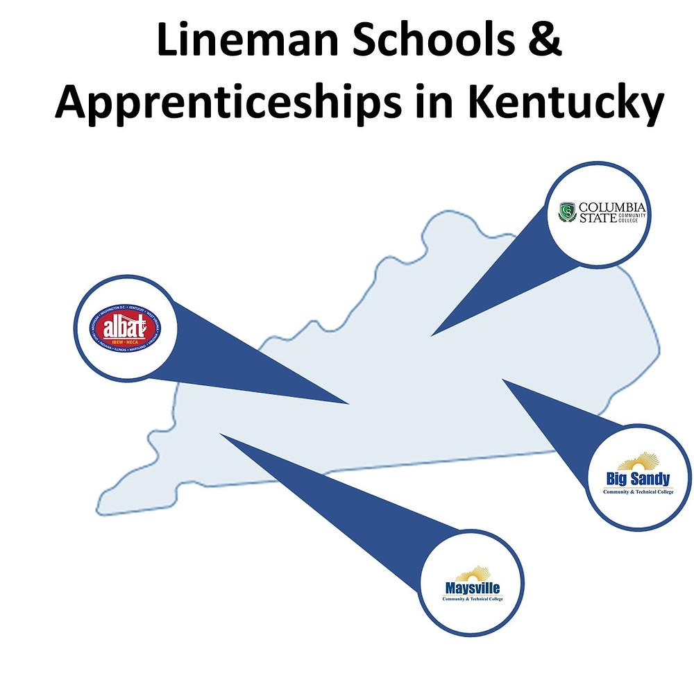 Lineman Apprenticeships in Kentucky