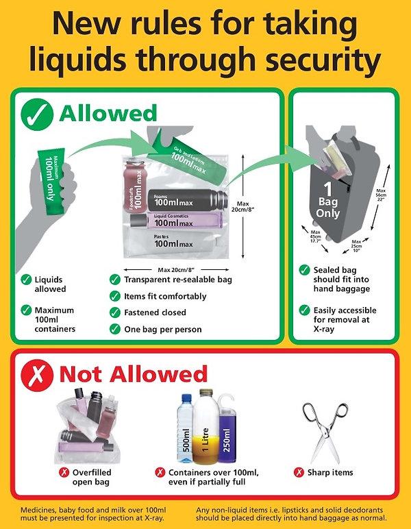 new-rules-for-taking-liquids-through-air