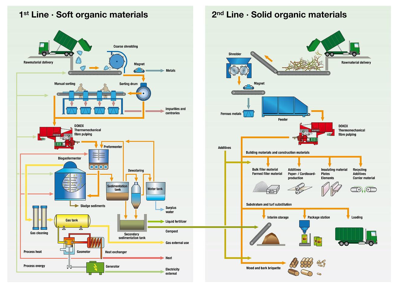 biomasse_hw_e.jpg