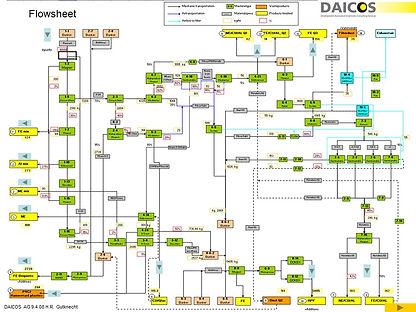ASR__Plant__Präsentation_Flowchart.jpg