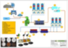 2020-03-20 Flowchart CO2DECAT.jpg