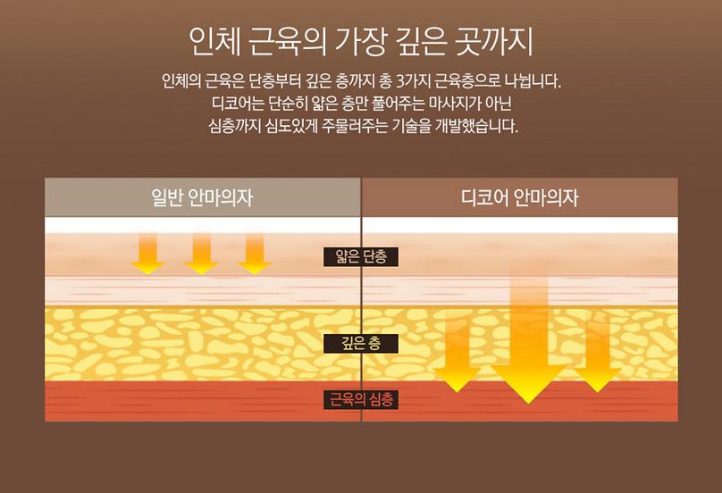 Dcore korea 9.png