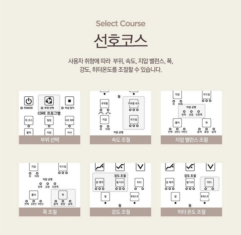 Dcore korea 26.png