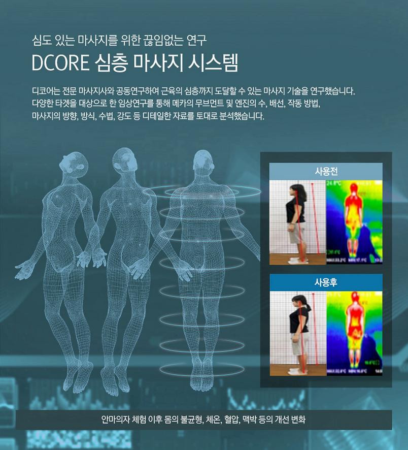 Dcore korea 10.png