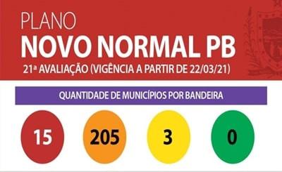 Novo Normal: Paraíba tem a maior participação percentual da bandeira vermelha em 21 avaliações