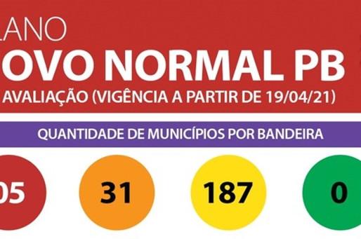 Bandeiras amarelas voltam a predominar em 84% dos municípios paraibanos