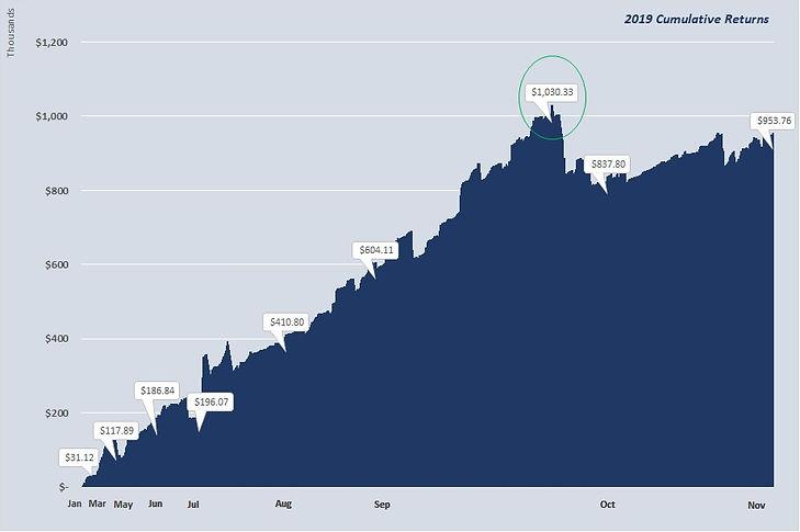 Trading Chart 2.jpg
