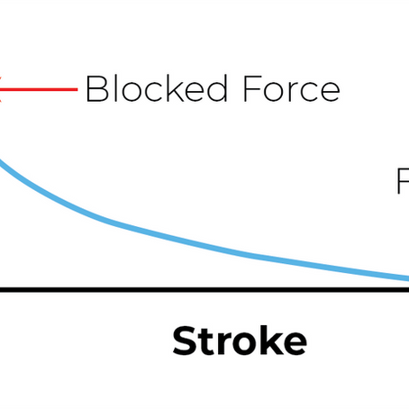 Optimizing Force and Stroke of HASEL Actuators