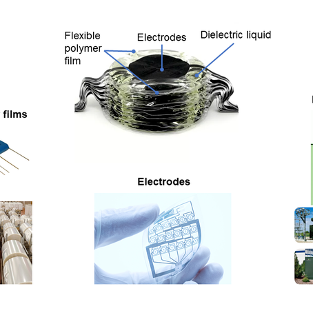 What materials are used in HASEL Actuators?