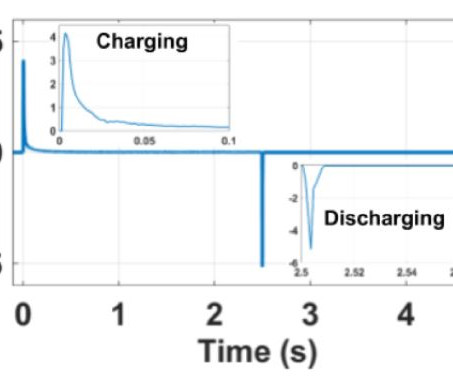 Power Consumption of HASEL Actuators
