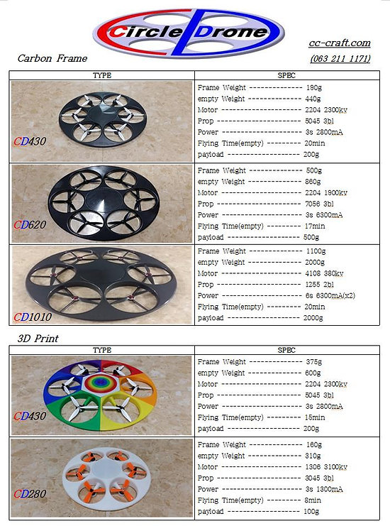 Circle Drone_spec.JPG