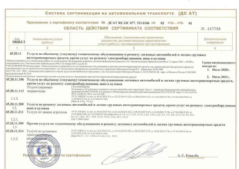 Сертификат Империи Автозвука