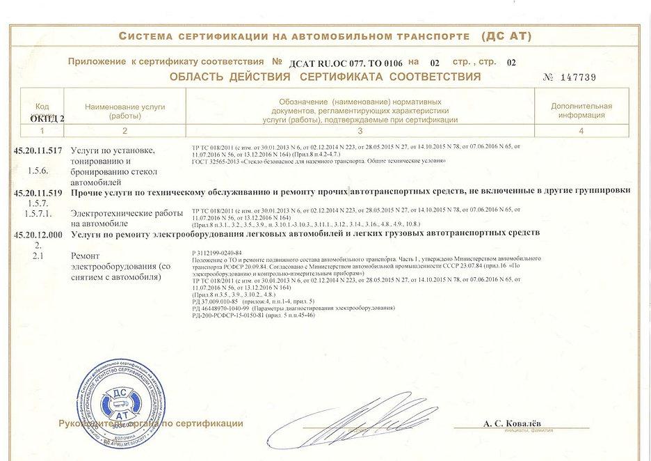 Система сертификации Воскресенск