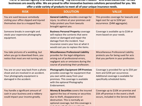Understanding Photography Business Insurance