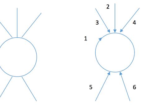 SUN Reiki Symbol to tap into Sun's energies