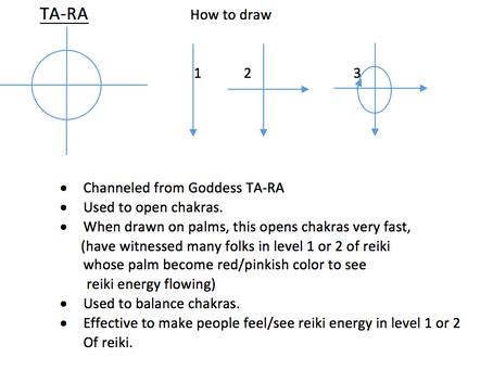 TARA - Reiki Symbol