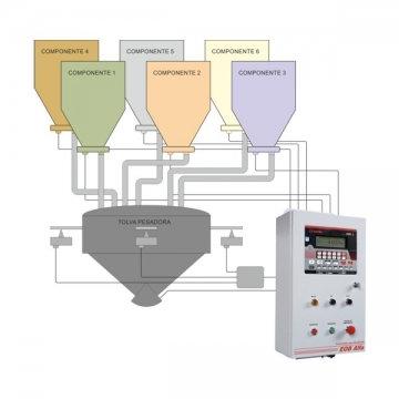 Dosificador Automatico EOB