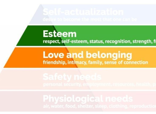 Maslow & Me: How Basic Needs Affect Work Performance [Part 2 of 3]