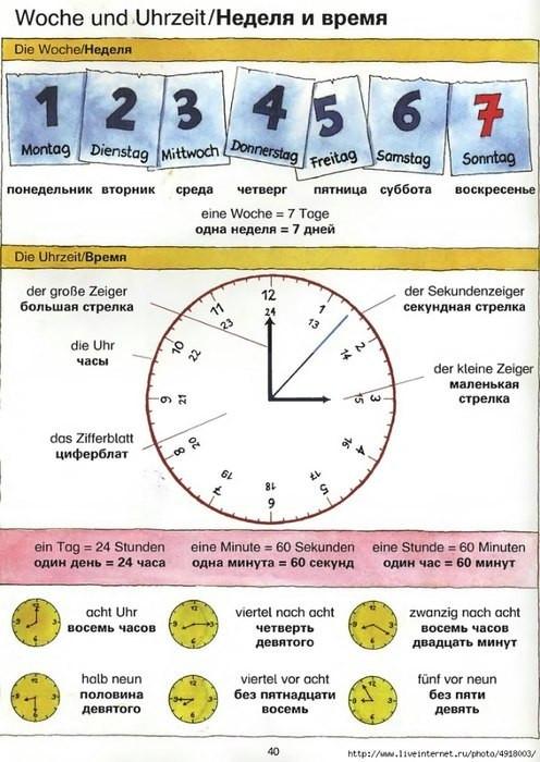 Как спросить и как ответить, который час