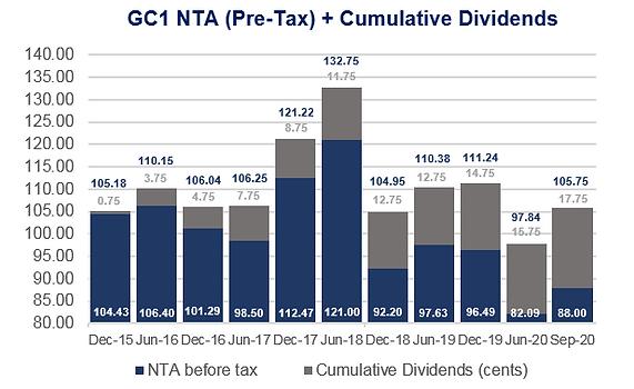 NTA Report 20201014.PNG