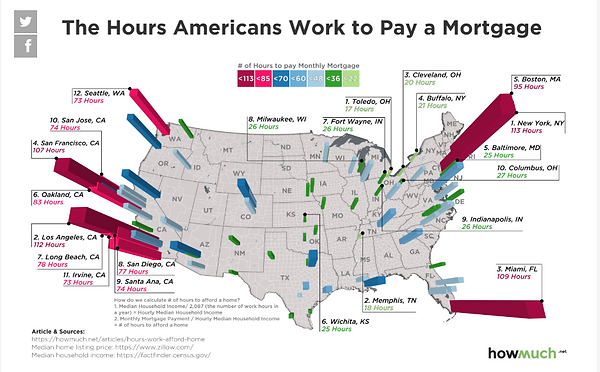 Hours-to-Pay-Mortgage.png