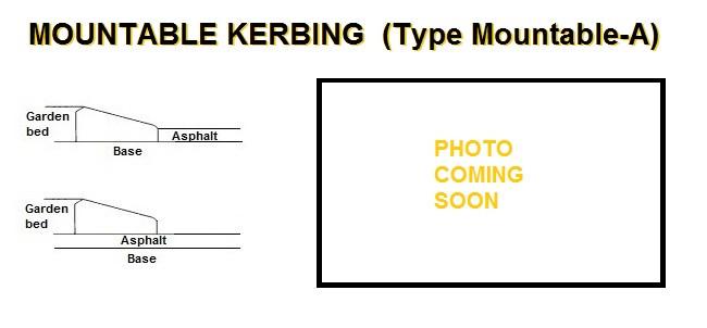 mountable kerbing