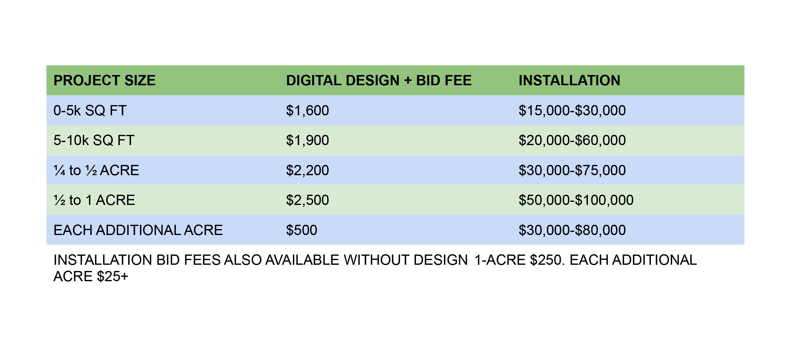 Click here for design & installation costs