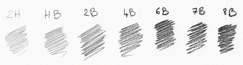 dureté du crayon à papier graphite