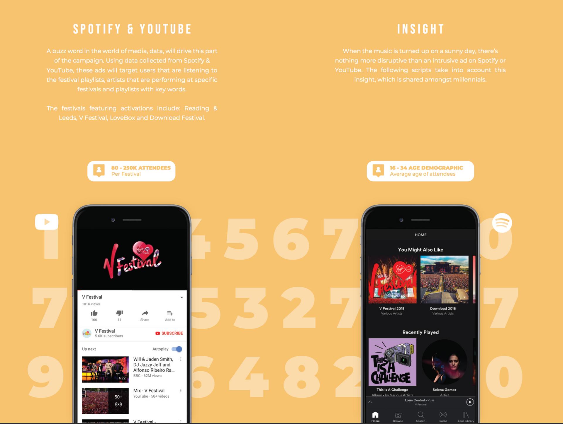 YouTube & Spotify