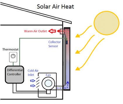 solar_air_heat.jpg