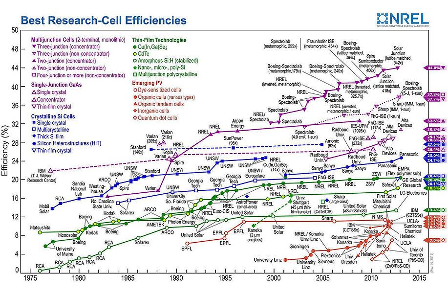 solar_chart.jpg