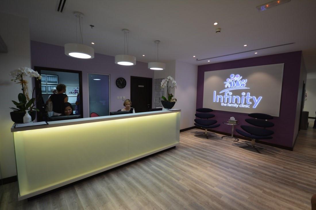 Infinity Clinic