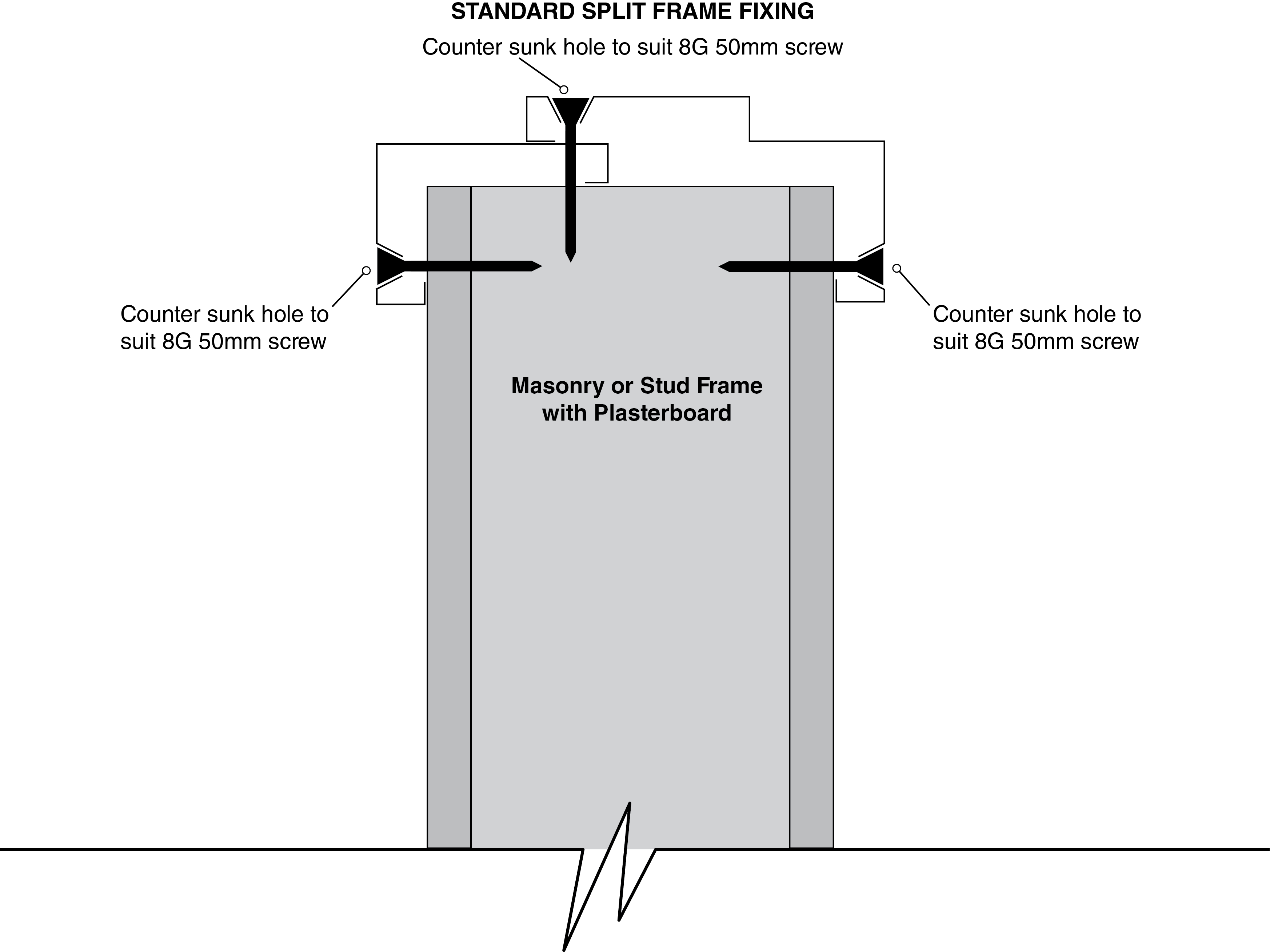 Standard Split frame fixing