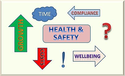 Health and safety constraints