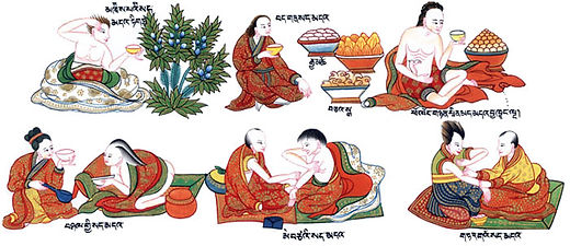 Formation Massage Ku Nye MTT Sorig Khang