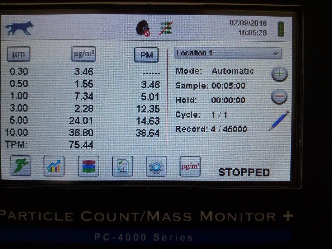 Μέτρηση σκόνης-κοκκομετρία