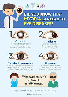 Did You Know That Myopia Can Lead To Eye Diseases?