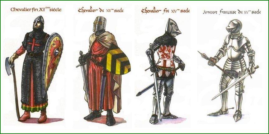 évolution des armures