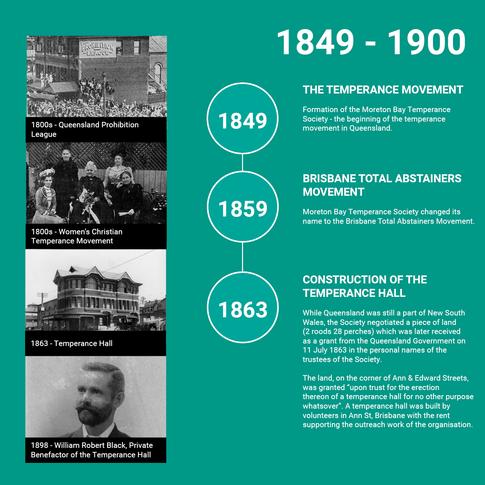 1849 - 1900 DARFA History