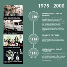 1975 - 2000 DARFA History