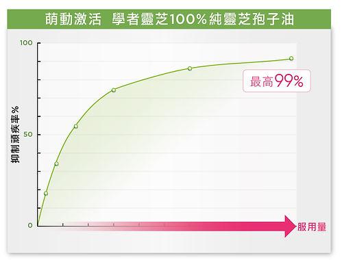 C&H chart_4_chart2.jpg