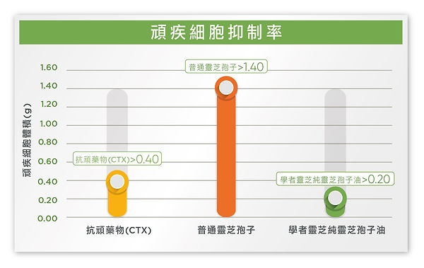 C&H chart_2-01.jpg