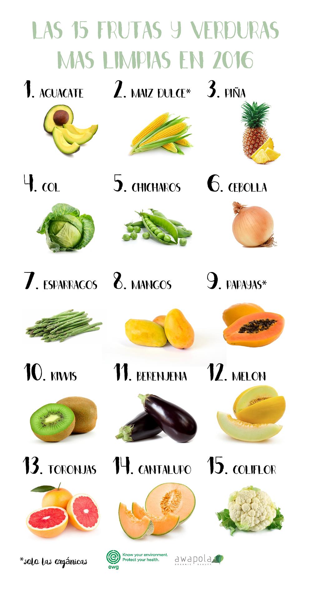frutas y verduras mas limpias