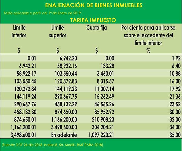 ENAJENACIÓN_DE_BIENES_INMUEBLES.jpg