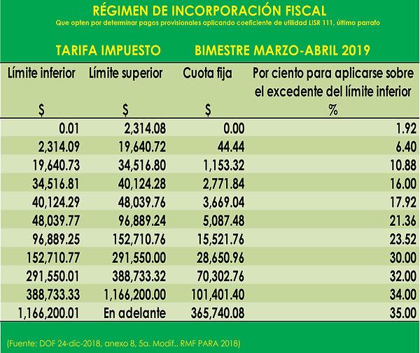 REGIMEN DE INCORPORACION FISCAL B-MAR-AB