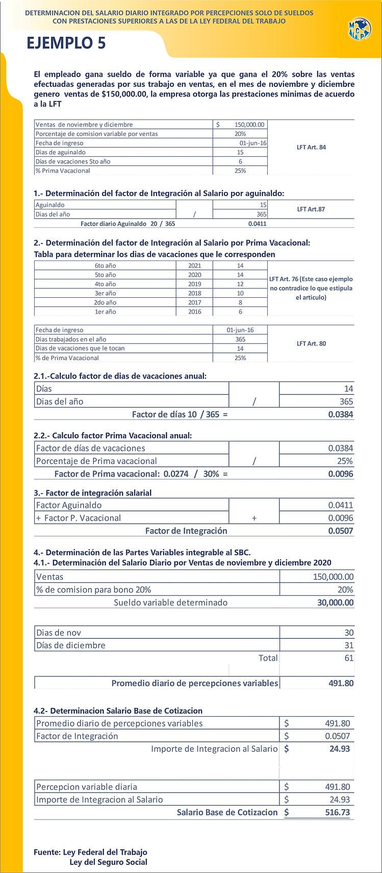 CASOS PRACTICOS SDI.jpg